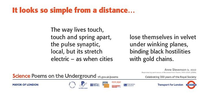 february-2010-poems-on-the-underground-5-Anne Stevenson It looks so simple from a distance
