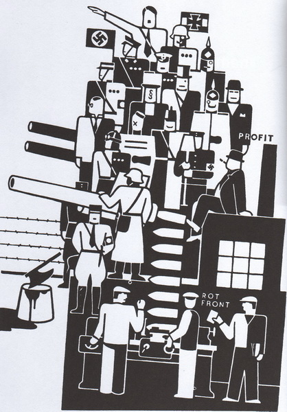 Gerd Arntz, The Third Reich, 1934