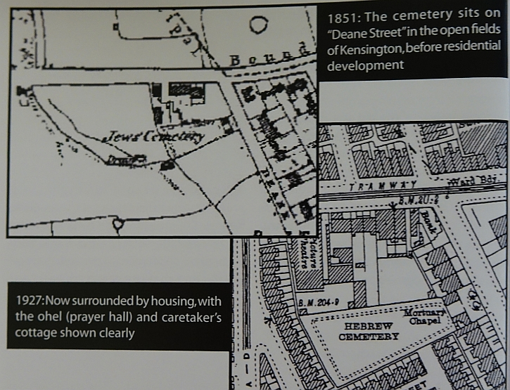 From open fields to inner city housing (illustration from the cemetery guide)